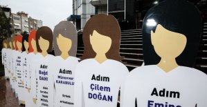 Buca'dan Ankara'ya şiddet dosyası