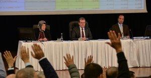 MESKİ'nin 2020 yılı bütçesi 798 milyon lira